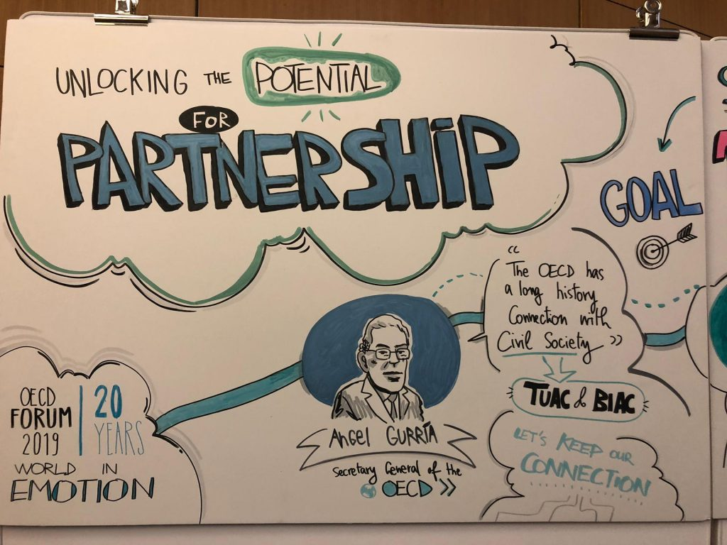 OECD Forum: Partnership